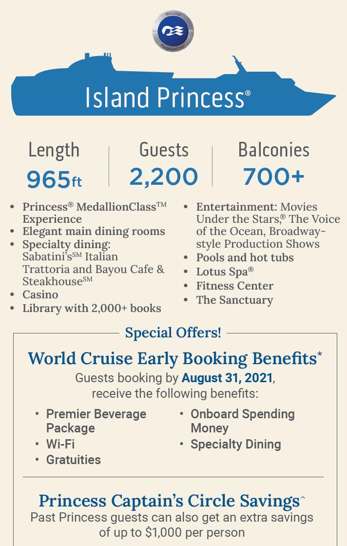 princes_world_cruise